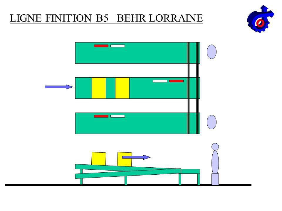 LIGNE FINITION B5 BEHR LORRAINE Évacuation des bacs Bac plein Poste 1
