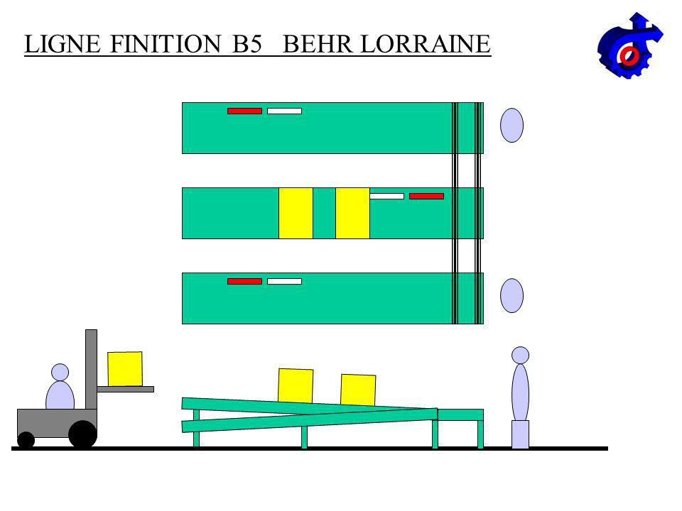 LIGNE FINITION B5 BEHR LORRAINE Avance des bacs Évacuation Bac Poste 1 Chargement Poste 2