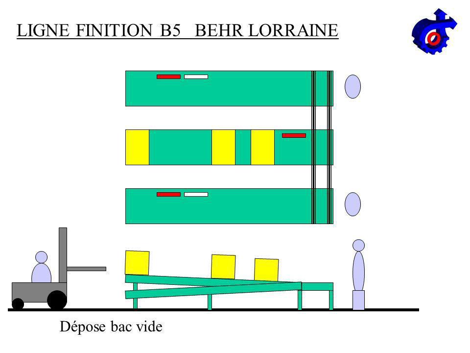 LIGNE FINITION B5 BEHR LORRAINE Avance des bacs Chargement Poste 1