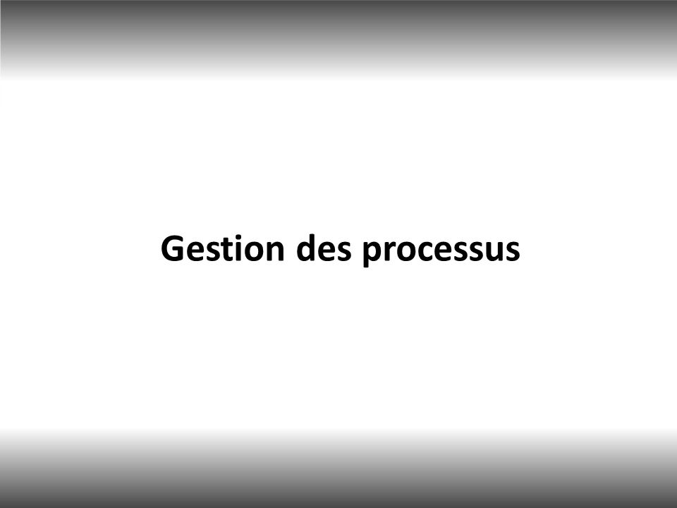 Processus Entrées Sorties Documents Notes PDF Images Web … … nom/N° descriptiondescription : réalisation dun dépliant N° : 0001