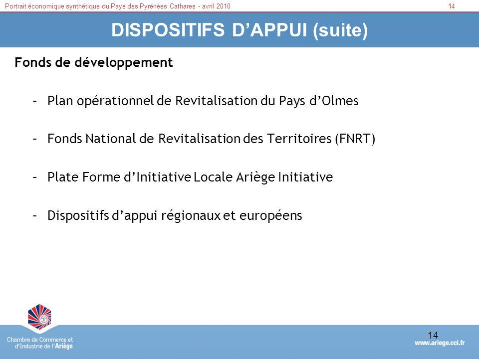 14Portrait économique synthétique du Pays des Pyrénées Cathares - avril 2010 14 DISPOSITIFS DAPPUI (suite) Fonds de développement –Plan opérationnel d