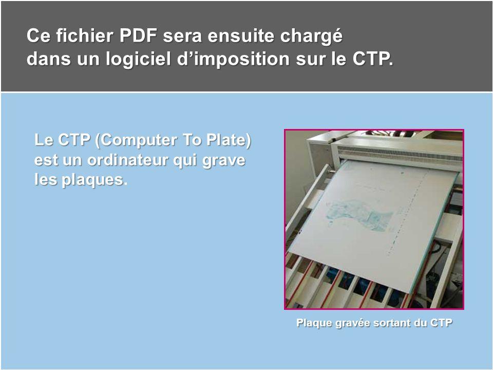 Il faut une plaque par couleur.Pour une quadrichromie il faut donc quatre plaques.