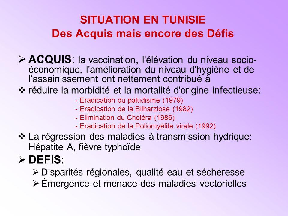 SITUATION EN TUNISIE Des Acquis mais encore des Défis ACQUIS: la vaccination, l élévation du niveau socio- économique, l amélioration du niveau d hygiène et de lassainissement ont nettement contribué à réduire la morbidité et la mortalité d origine infectieuse: - Eradication du paludisme (1979) - Eradication de la Bilharziose (1982) - Elimination du Choléra (1986) - Eradication de la Poliomyélite virale (1992) La régression des maladies à transmission hydrique: Hépatite A, fièvre typhoïde DEFIS: Disparités régionales, qualité eau et sécheresse Émergence et menace des maladies vectorielles