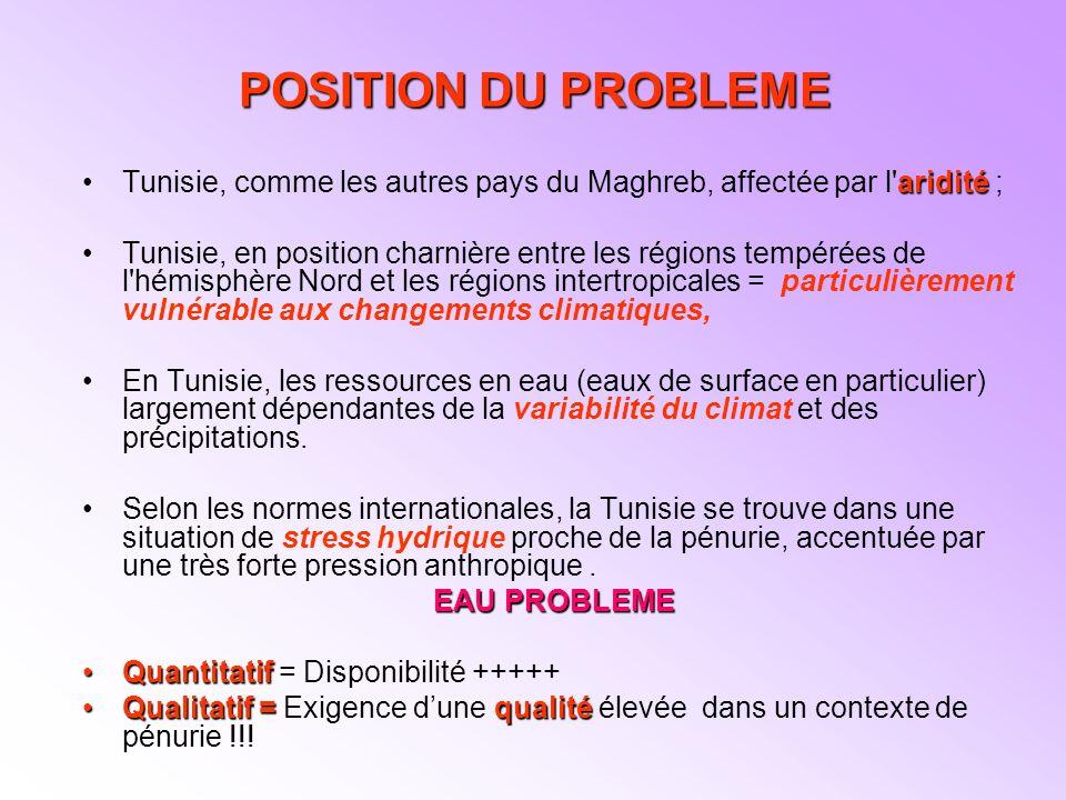 POSITION DU PROBLEME ariditéTunisie, comme les autres pays du Maghreb, affectée par l aridité ; Tunisie, en position charnière entre les régions tempérées de l hémisphère Nord et les régions intertropicales = particulièrement vulnérable aux changements climatiques, En Tunisie, les ressources en eau (eaux de surface en particulier) largement dépendantes de la variabilité du climat et des précipitations.