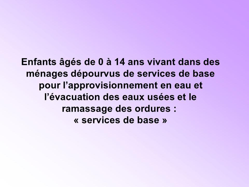 Enfants âgés de 0 à 14 ans vivant dans des ménages dépourvus de services de base pour lapprovisionnement en eau et lévacuation des eaux usées et le ramassage des ordures : « services de base »