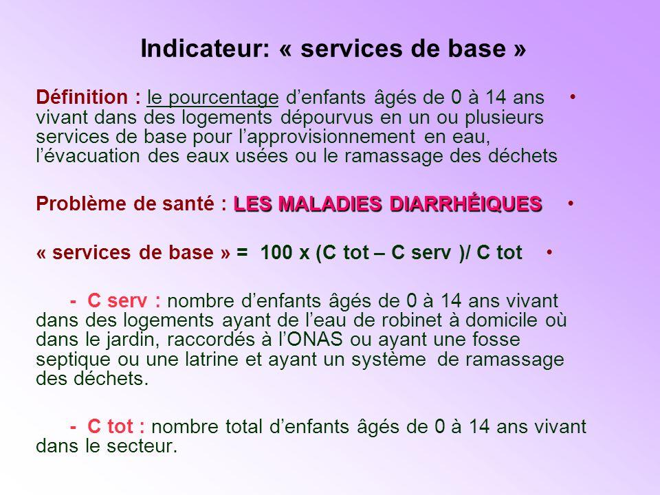 Indicateur: « services de base » Définition : le pourcentage denfants âgés de 0 à 14 ans vivant dans des logements dépourvus en un ou plusieurs services de base pour lapprovisionnement en eau, lévacuation des eaux usées ou le ramassage des déchets LES MALADIES DIARRHÉIQUESProblème de santé : LES MALADIES DIARRHÉIQUES « services de base » = 100 x (C tot – C serv )/ C tot - C serv : nombre denfants âgés de 0 à 14 ans vivant dans des logements ayant de leau de robinet à domicile où dans le jardin, raccordés à lONAS ou ayant une fosse septique ou une latrine et ayant un système de ramassage des déchets.