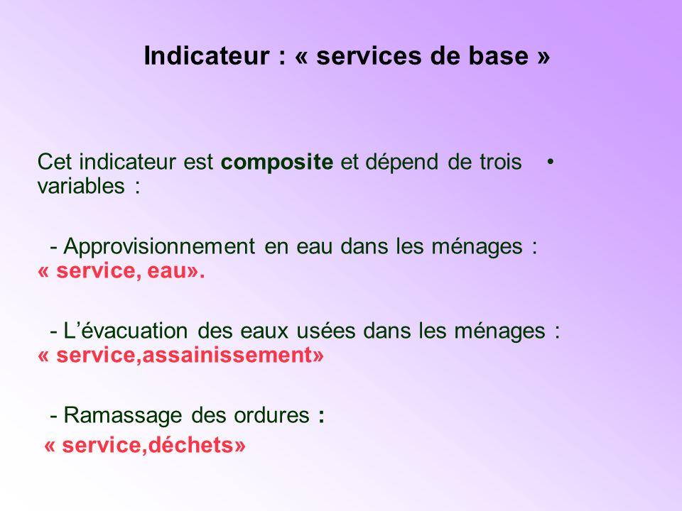 Indicateur : « services de base » Cet indicateur est composite et dépend de trois variables : - Approvisionnement en eau dans les ménages : « service, eau».