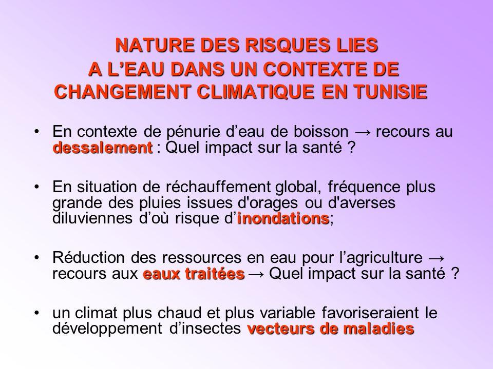 NATURE DES RISQUES LIES A LEAU DANS UN CONTEXTE DE CHANGEMENT CLIMATIQUE EN TUNISIE dessalementEn contexte de pénurie deau de boisson recours au dessalement : Quel impact sur la santé .