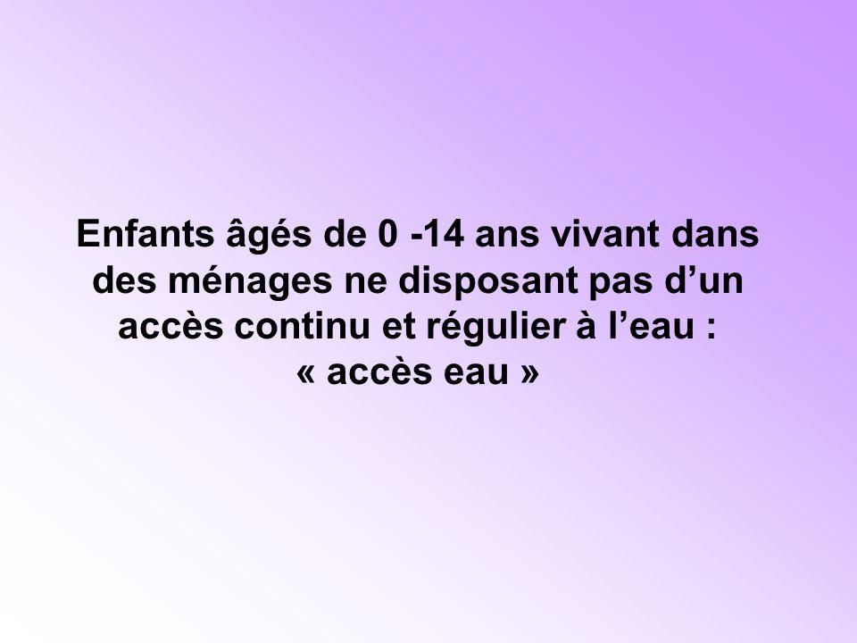 Enfants âgés de 0 -14 ans vivant dans des ménages ne disposant pas dun accès continu et régulier à leau : « accès eau »