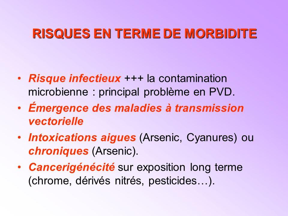 RISQUES EN TERME DE MORBIDITE Risque infectieux +++ la contamination microbienne : principal problème en PVD.