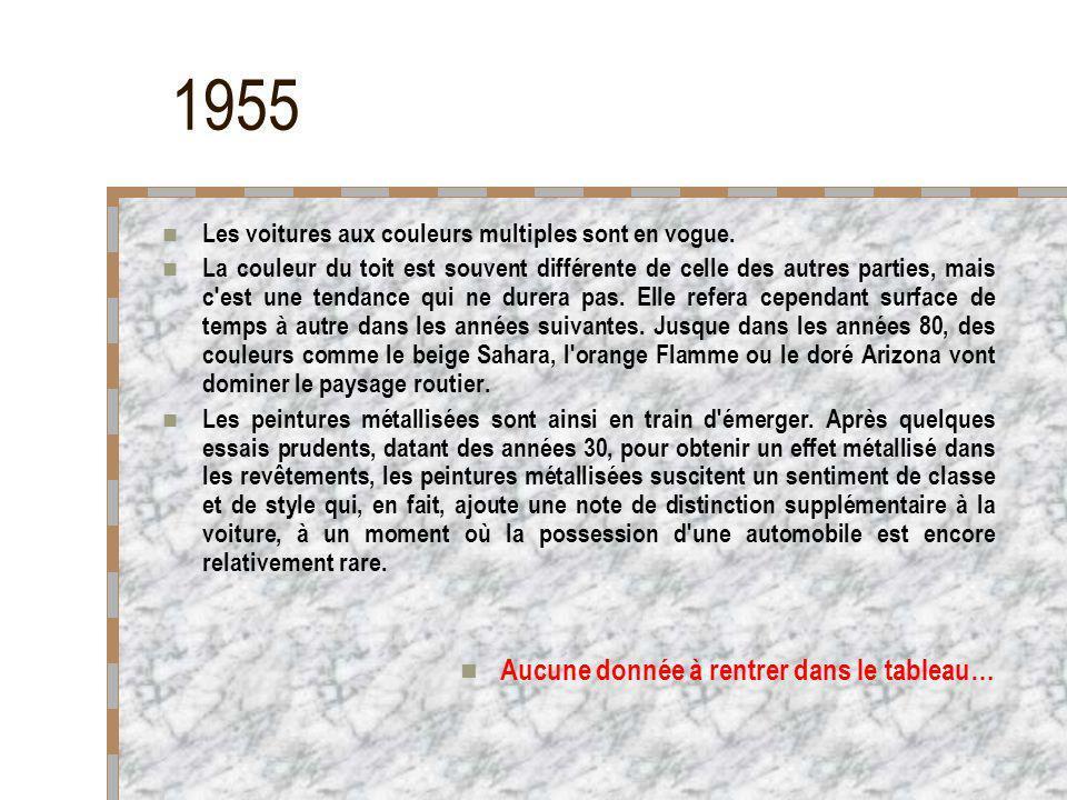 1955 CITROEN DS 1955