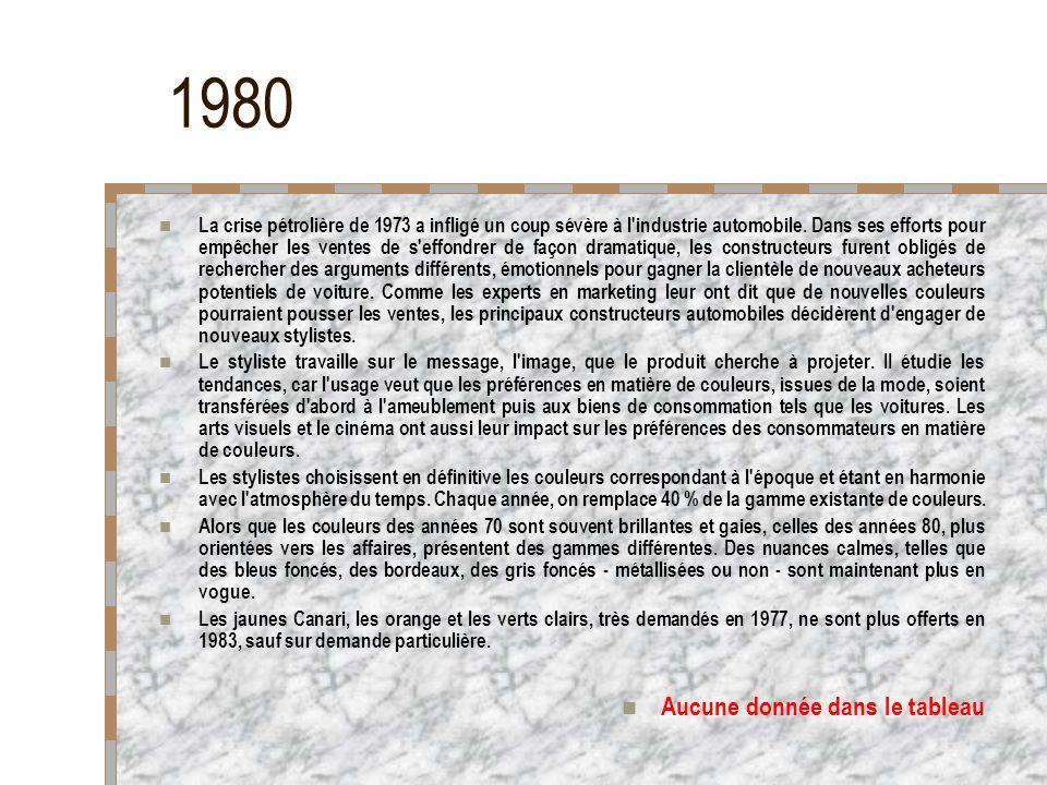 1980 VOLVO 480ES - 1987