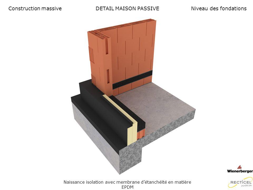 DETAIL MAISSON PASSIVE Double couche disolation Recticel Eurowall, fixée avec des crochets dancrage thermiquement interrompus Construction massiveNiveau des fondations
