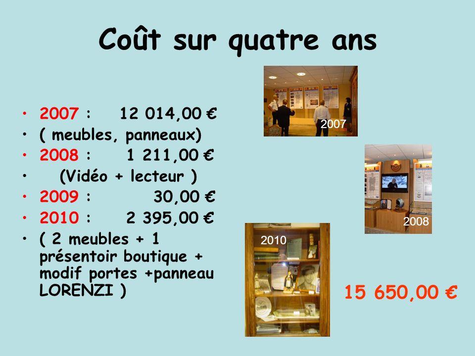 Coût sur quatre ans 2007 : 12 014,00 ( meubles, panneaux) 2008 : 1 211,00 (Vidéo + lecteur ) 2009 : 30,00 2010 : 2 395,00 ( 2 meubles + 1 présentoir b