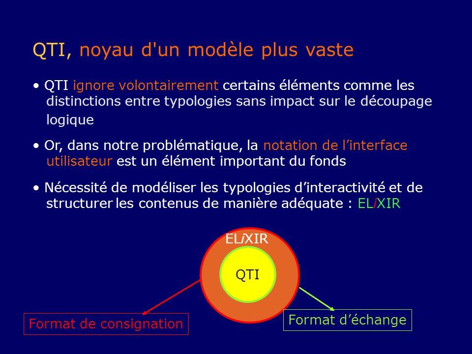 QTI, noyau d'un modèle plus vaste QTI ignore volontairement certains éléments comme les distinctions entre typologies sans impact sur le découpage log