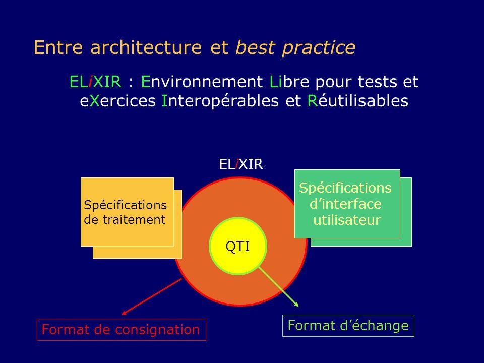 Entre architecture et best practice ELiXIR : Environnement Libre pour tests et eXercices Interopérables et Réutilisables Format déchange QTI ELiXIR Fo