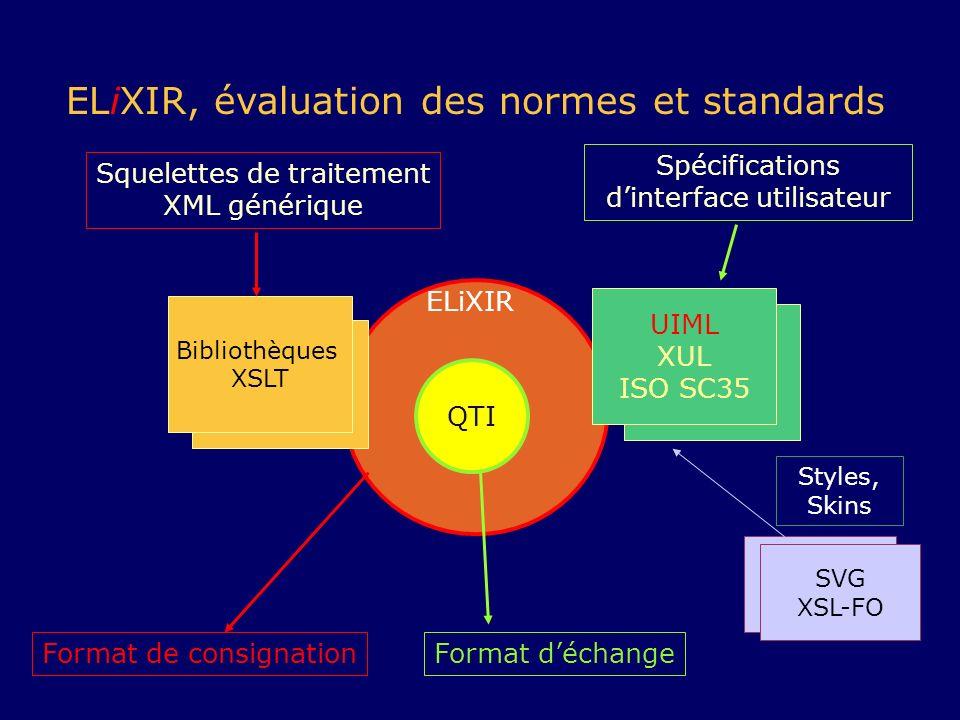 ELiXIR, évaluation des normes et standards Format déchange QTI ELiXIR Format de consignation UIML XUL ISO SC35 Bibliothèques XSLT Spécifications dinte