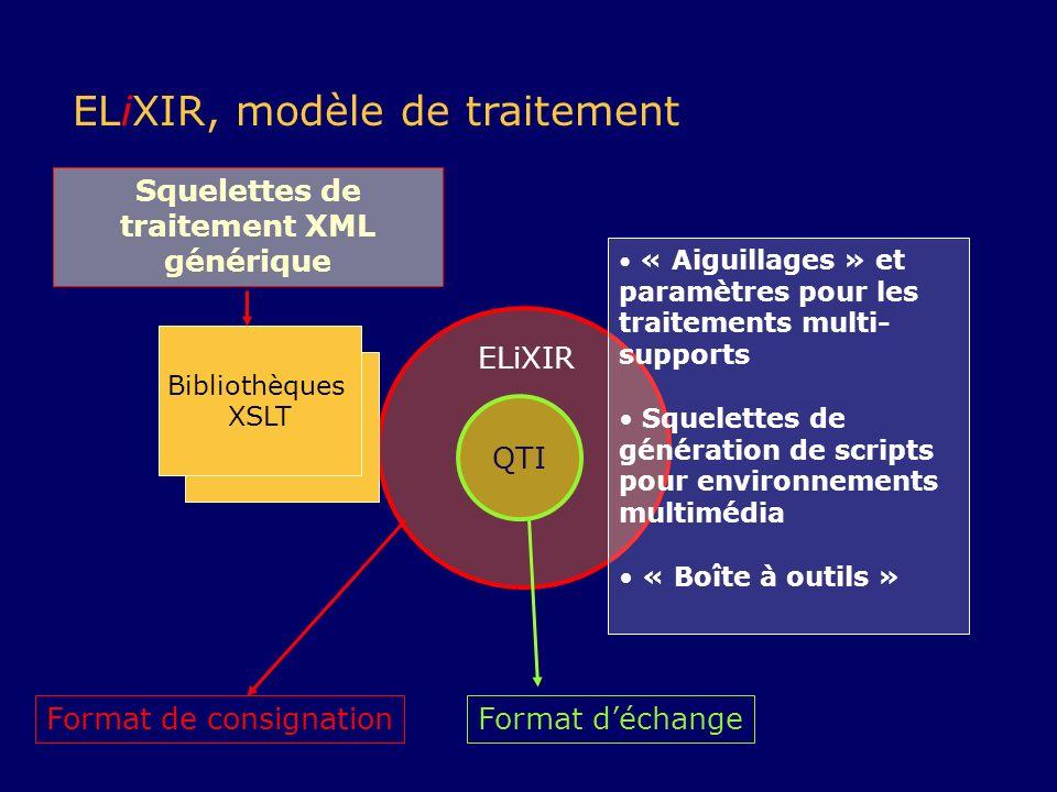 ELiXIR, modèle de traitement Format déchange QTI ELiXIR Format de consignation Bibliothèques XSLT Squelettes de traitement XML générique « Aiguillages