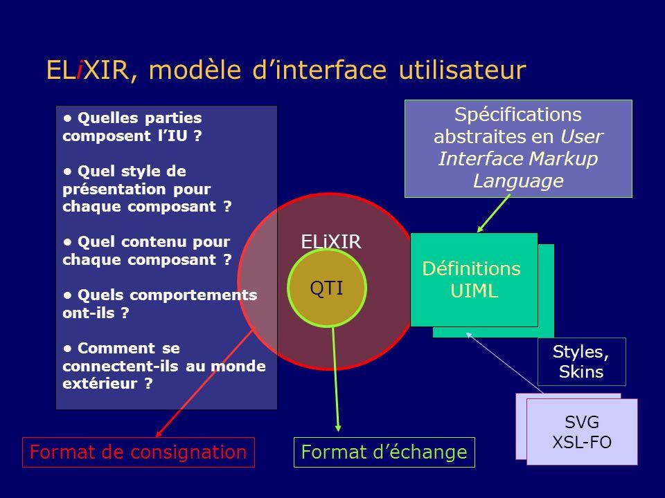 ELiXIR, modèle dinterface utilisateur Format déchange QTI ELiXIR Format de consignation Définitions UIML Spécifications abstraites en User Interface M