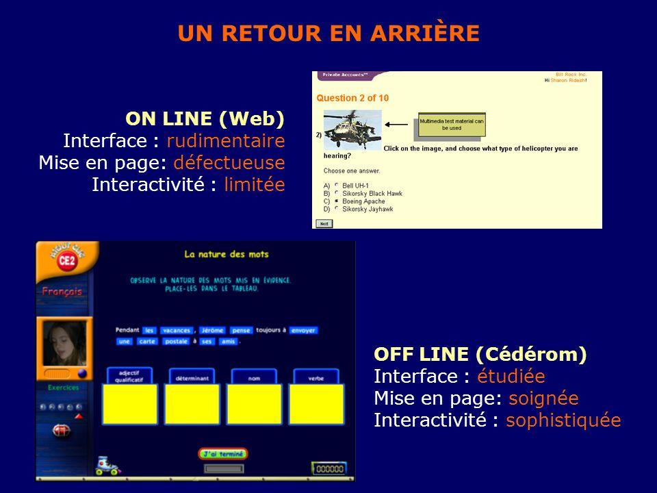 OFF LINE (Cédérom) Interface : étudiée Mise en page: soignée Interactivité : sophistiquée UN RETOUR EN ARRIÈRE ON LINE (Web) Interface : rudimentaire