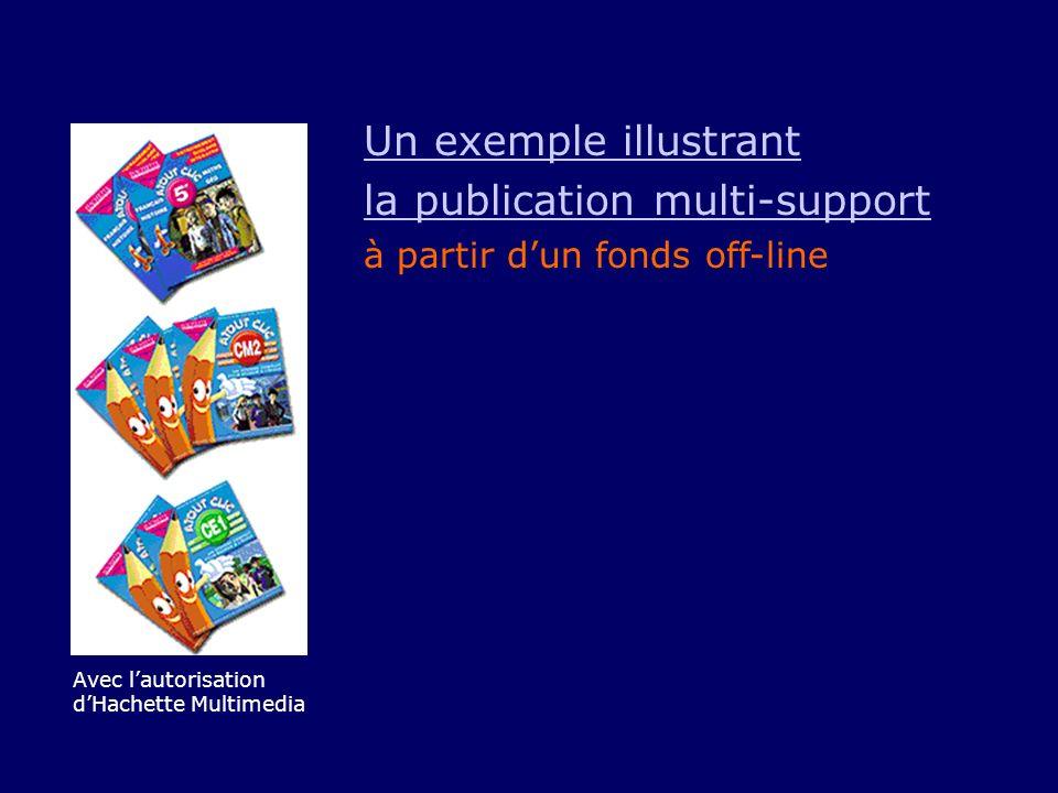 Un exemple illustrant la publication multi-support à partir dun fonds off-line Avec lautorisation dHachette Multimedia