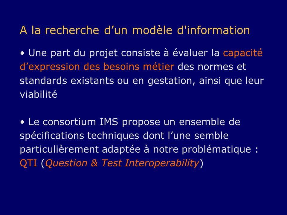 A la recherche dun modèle d'information Une part du projet consiste à évaluer la capacité dexpression des besoins métier des normes et standards exist
