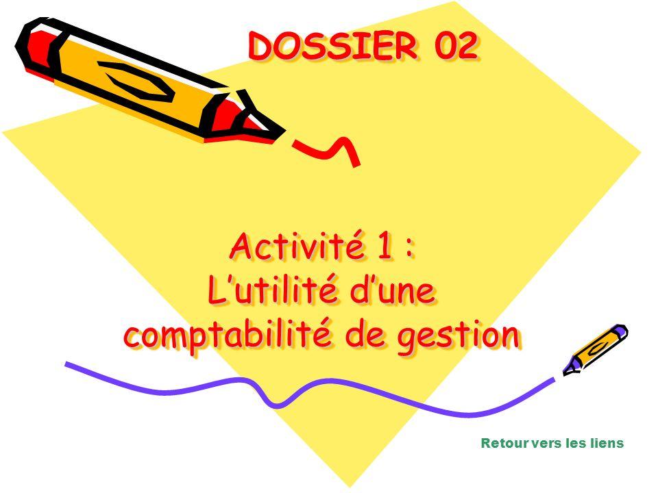 DOSSIER 02 DOSSIER 02 Activité 6 : Le Coût de Production unitaire des 560 lits « baldaquin » fabriqués.