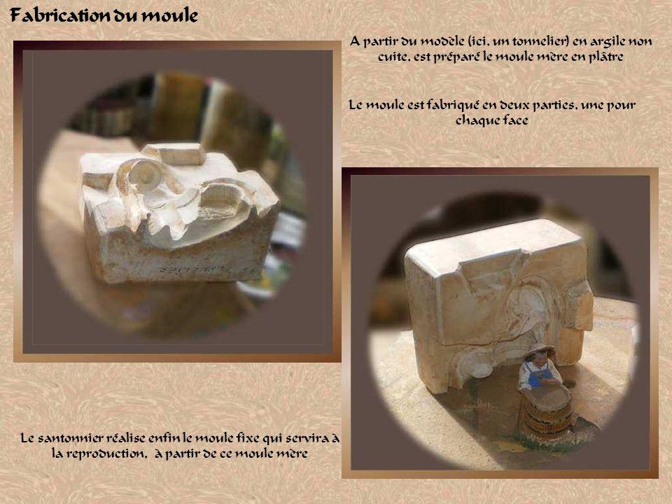 Fabrication du moule A partir du modèle (ici, un tonnelier) en argile non cuite, est préparé le moule mère en plâtre Le moule est fabriqué en deux parties, une pour chaque face Le santonnier réalise enfin le moule fixe qui servira à la reproduction, à partir de ce moule mère