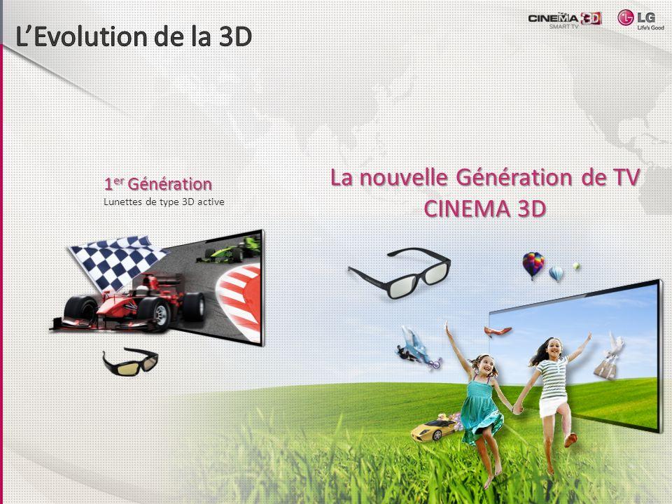 LG - Ecran LED 3D 22 - D2242P-PN Moniteur LED 21,5 3D FULL HD Format 16/9 Résolution 1920x1080 Temps de réponse 3 ms Contraste dynamique 5M :1 Connectique VGA, DVI, HDMI (1.4) Compatibilité Nvidia & ATI Technologie 3D polarisé 2 x Paires de lunettes 3D fournies (dont une qui se clipse sur des lunettes)