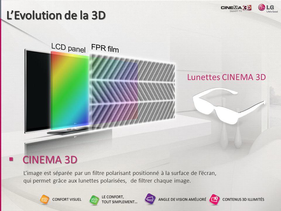 Lunettes CINEMA 3D CINEMA 3D CINEMA 3D Limage est séparée par un filtre polarisant positionné à la surface de lécran, qui permet grâce aux lunettes po