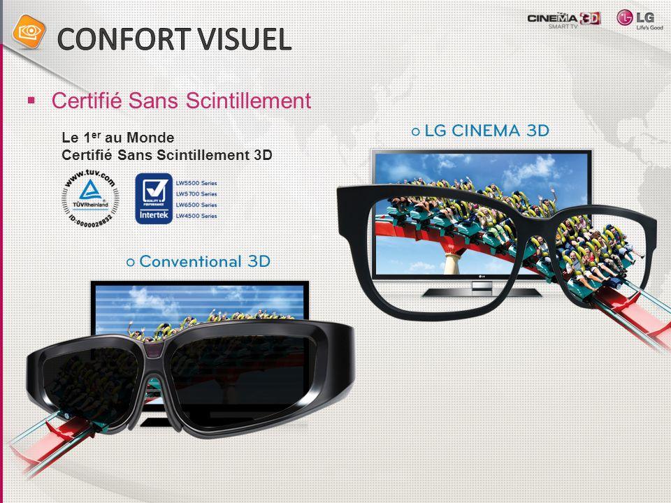 Certifié Sans Scintillement Le 1 er au Monde Certifié Sans Scintillement 3D