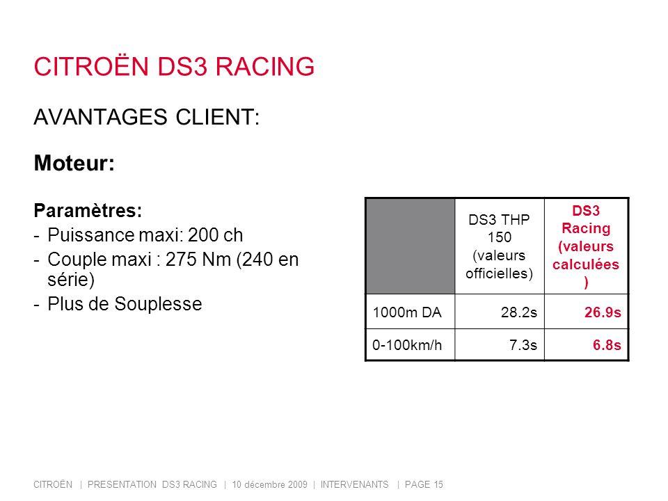 CITROËN | PRESENTATION DS3 RACING | 10 décembre 2009 | INTERVENANTS | PAGE 15 CITROËN DS3 RACING AVANTAGES CLIENT: Moteur: Paramètres: -Puissance maxi: 200 ch -Couple maxi : 275 Nm (240 en série) -Plus de Souplesse DS3 THP 150 (valeurs officielles) DS3 Racing (valeurs calculées ) 1000m DA28.2s26.9s 0-100km/h7.3s6.8s