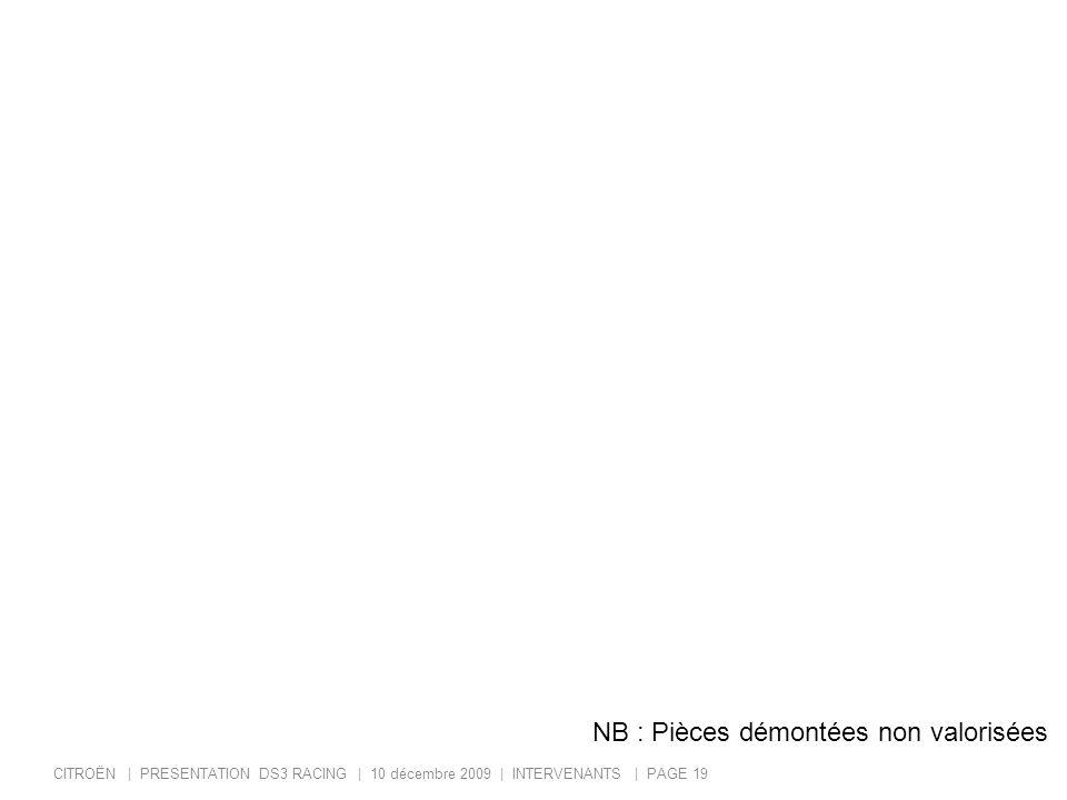 CITROËN   PRESENTATION DS3 RACING   10 décembre 2009   INTERVENANTS   PAGE 19 NB : Pièces démontées non valorisées