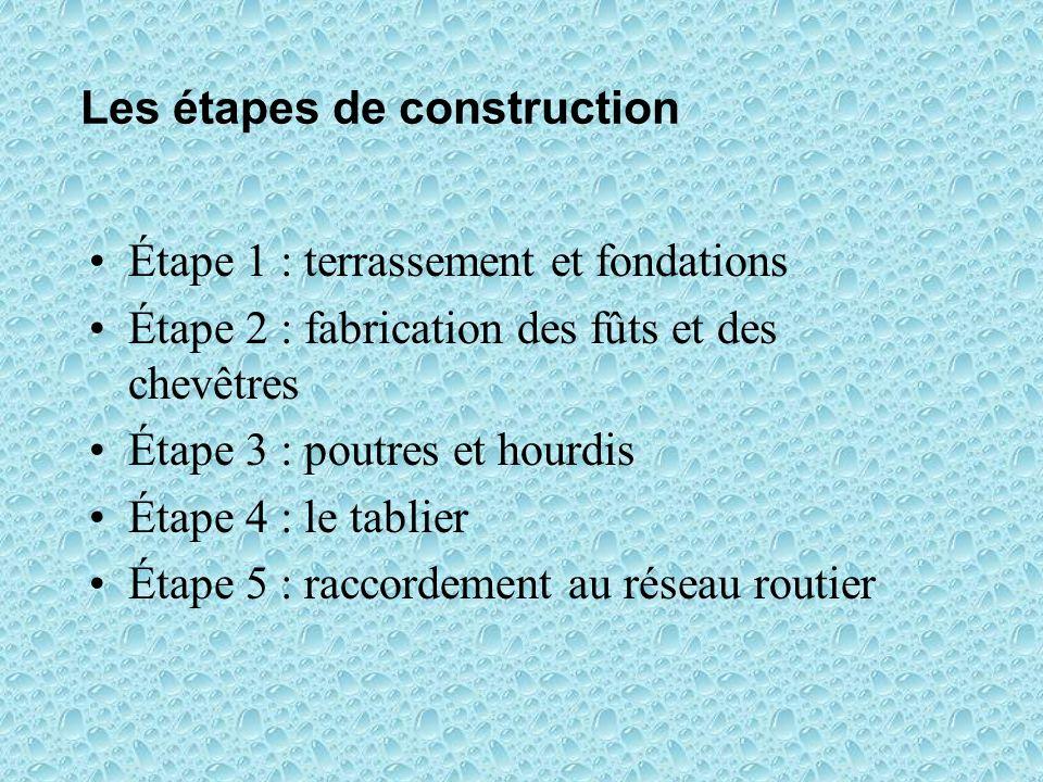 Les étapes de construction Étape 1 : terrassement et fondations Étape 2 : fabrication des fûts et des chevêtres Étape 3 : poutres et hourdis Étape 4 :