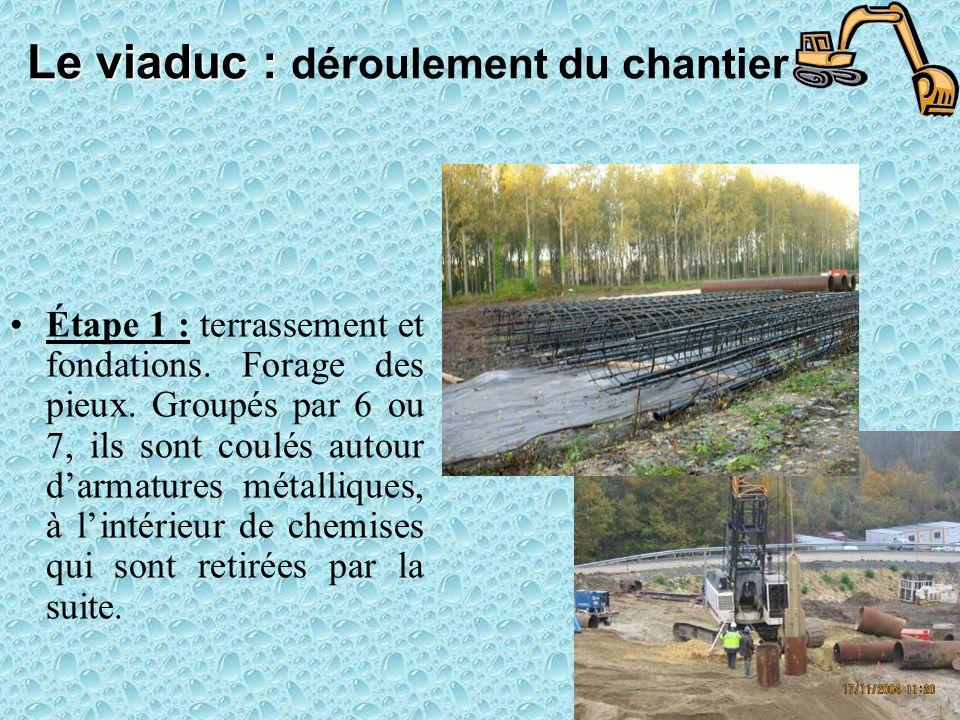 Le viaduc : Le viaduc : déroulement du chantier Étape 1 : terrassement et fondations. Forage des pieux. Groupés par 6 ou 7, ils sont coulés autour dar