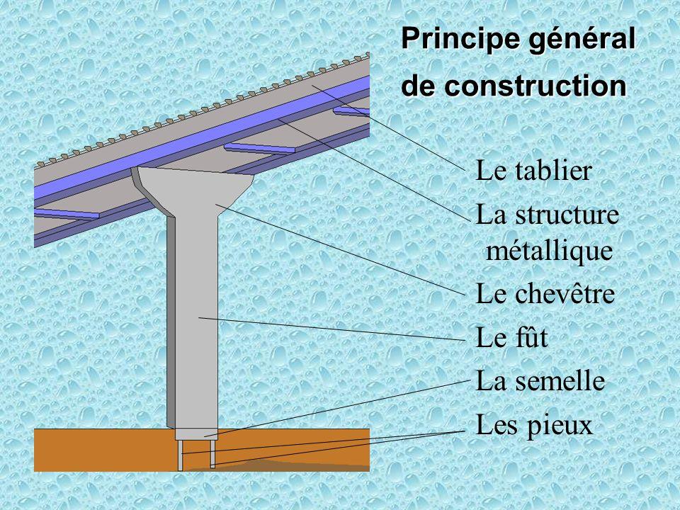 Principe général de construction Le tablier La structure métallique Le chevêtre Le fût La semelle Les pieux