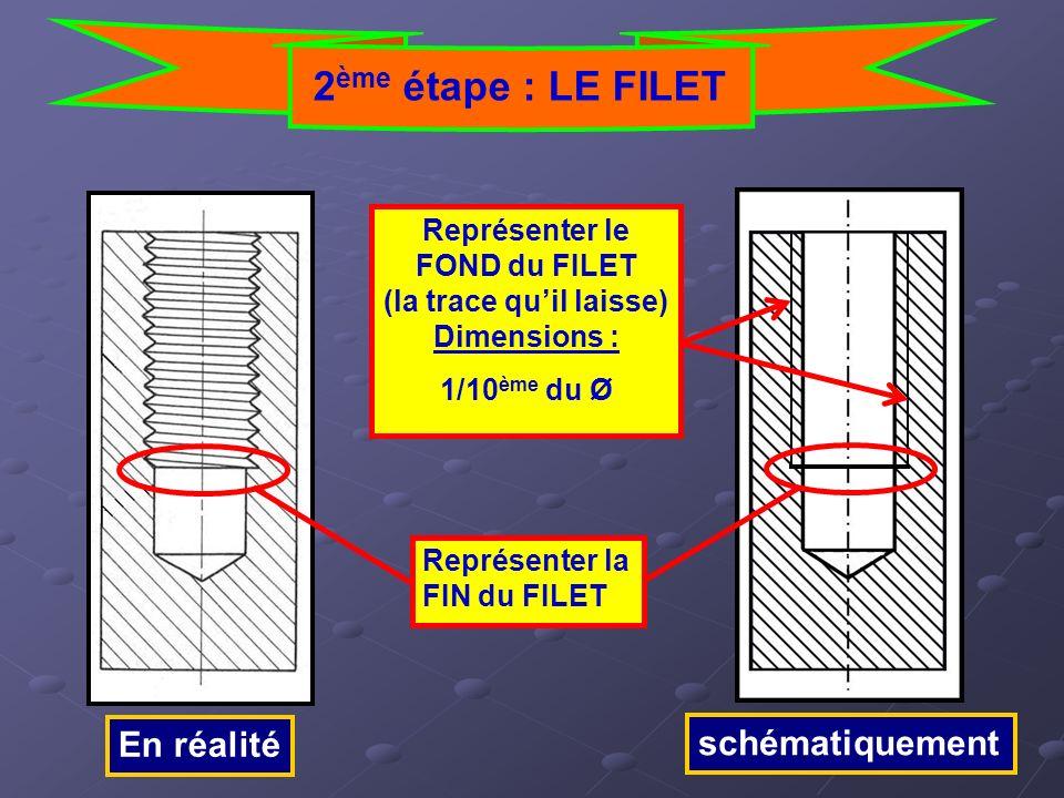 En réalité 2 ème étape : LE FILET schématiquement Représenter la FIN du FILET Représenter le FOND du FILET (la trace quil laisse) Dimensions : 1/10 ème du Ø