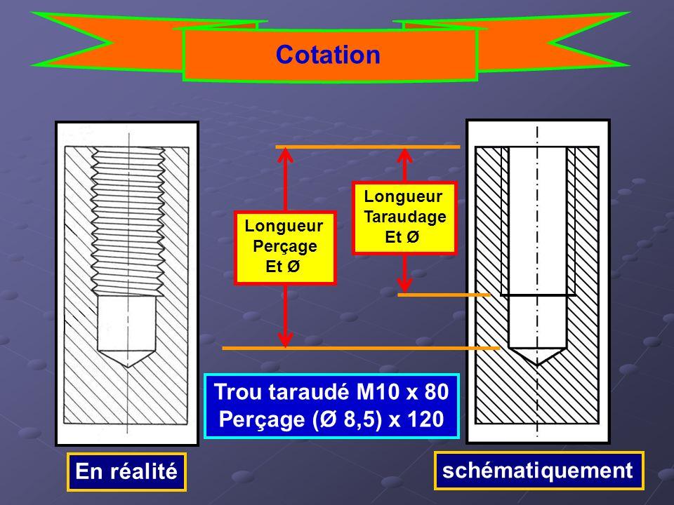 En réalité Cotation schématiquement Longueur Taraudage Et Ø Longueur Perçage Et Ø Trou taraudé M10 x 80 Perçage (Ø 8,5) x 120