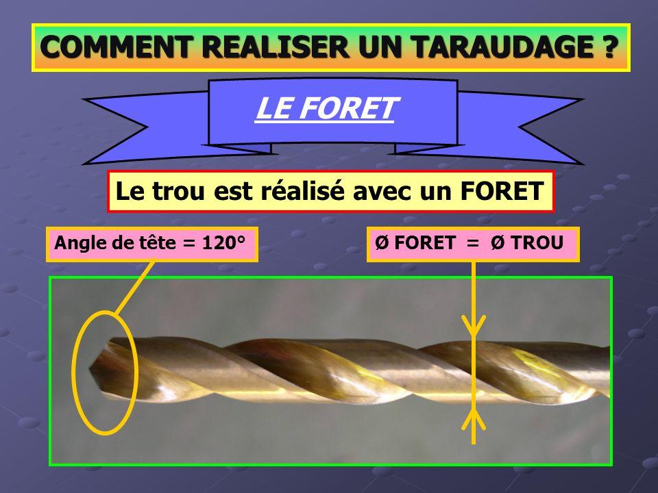 COMMENT REALISER UN TARAUDAGE ? LE FORET Le trou est réalisé avec un FORET Angle de tête = 120°Ø FORET = Ø TROU