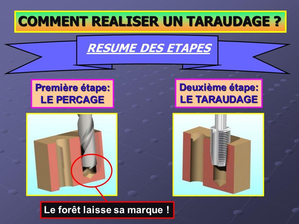 COMMENT REALISER UN TARAUDAGE ? RESUME DES ETAPES Première étape: LE PERCAGE Deuxième étape: LE TARAUDAGE Le forêt laisse sa marque !