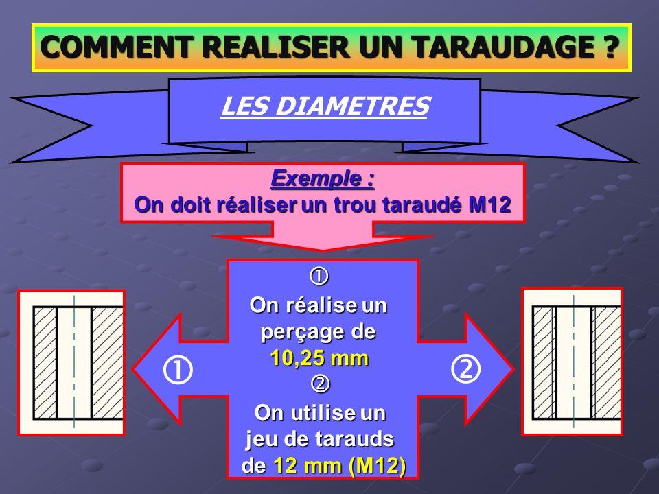 COMMENT REALISER UN TARAUDAGE ? LES DIAMETRES Exemple : On doit réaliser un trou taraudé M12 On réalise un perçage de 10,25 mm On utilise un jeu de ta