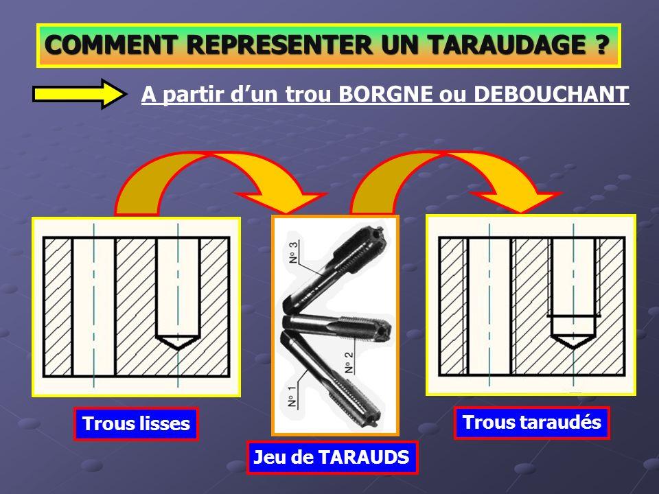 COMMENT REPRESENTER UN TARAUDAGE ? A partir dun trou BORGNE ou DEBOUCHANT Trous lisses Jeu de TARAUDS Trous taraudés