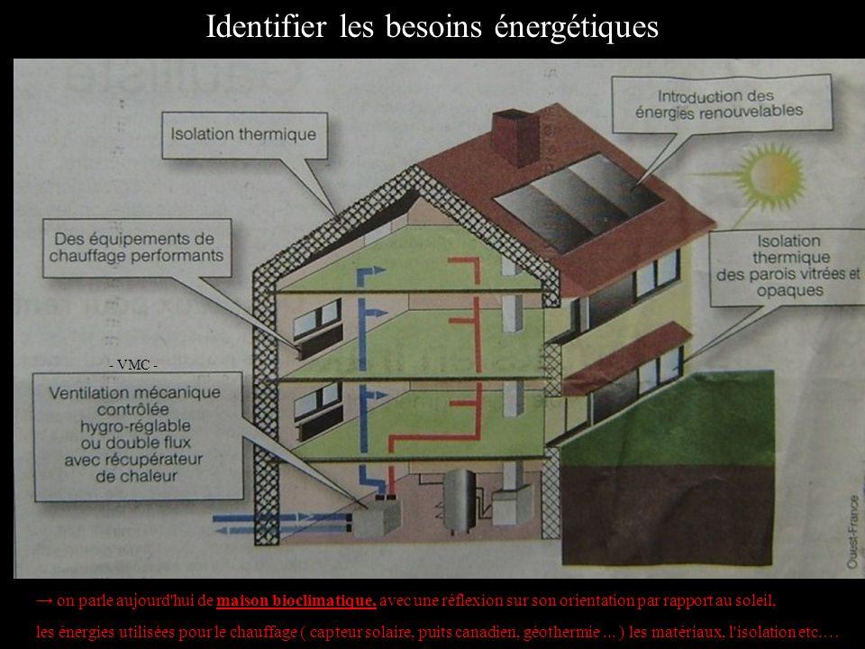 Identifier les besoins énergétiques - VMC - on parle aujourd'hui de maison bioclimatique, avec une réflexion sur son orientation par rapport au soleil