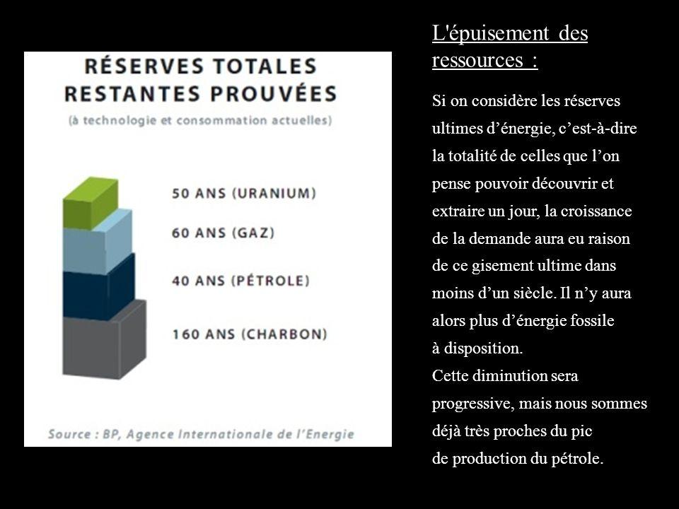 L'épuisement des ressources : Si on considère les réserves ultimes dénergie, cest-à-dire la totalité de celles que lon pense pouvoir découvrir et extr