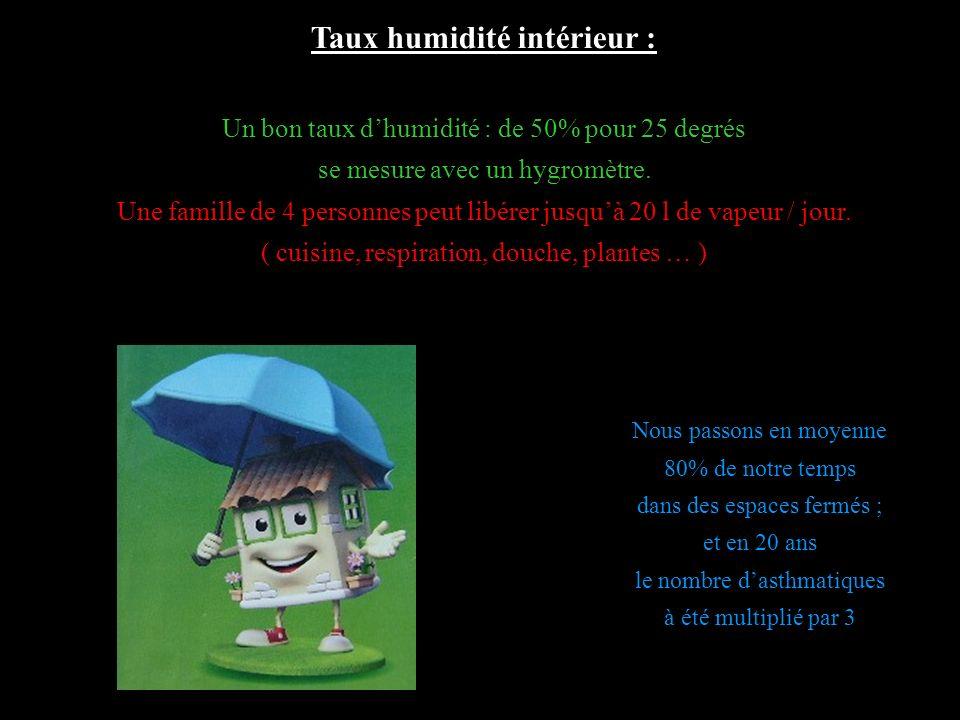 Taux humidité intérieur : Un bon taux dhumidité : de 50% pour 25 degrés se mesure avec un hygromètre. Une famille de 4 personnes peut libérer jusquà 2