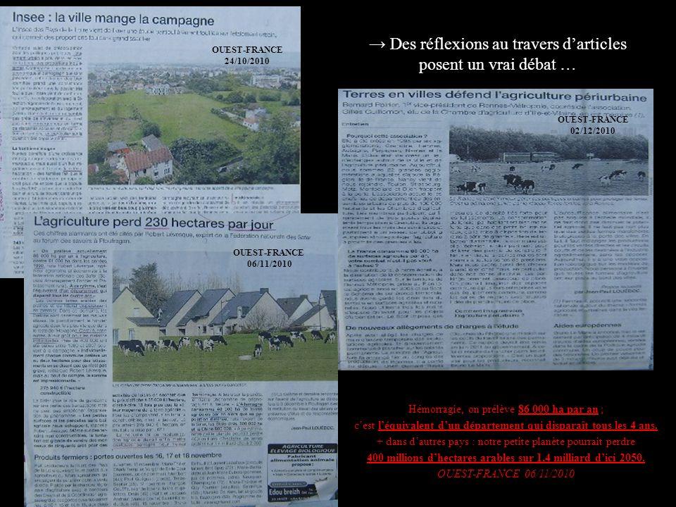 Des réflexions au travers darticles posent un vrai débat … OUEST-FRANCE 02/12/2010 OUEST-FRANCE 24/10/2010 OUEST-FRANCE 06/11/2010 Hémorragie, on prél