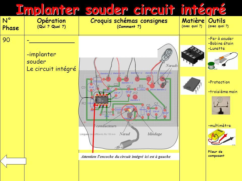 Implanter souder circuit intégré N° Phase Opération (Qui ? Quoi ?) Croquis schémas consignes (Comment ?) Matière (avec quoi ?) Outils (avec quoi ?) 90