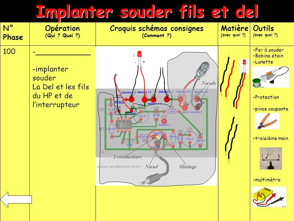 Implanter souder fils et del N° Phase Opération (Qui ? Quoi ?) Croquis schémas consignes (Comment ?) Matière (avec quoi ?) Outils (avec quoi ?) 100-__