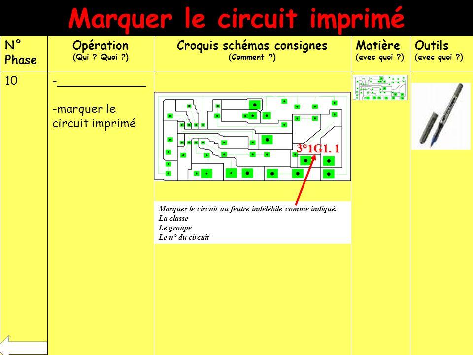 Marquer le circuit imprimé Outils (avec quoi ?) N° Phase Opération (Qui ? Quoi ?) Croquis schémas consignes (Comment ?) Matière (avec quoi ?) 10-_____
