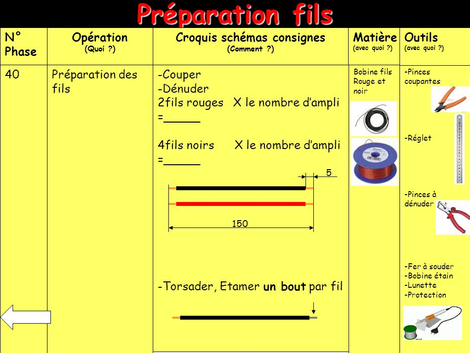 Préparation fils N° Phase Opération (Quoi ?) Croquis schémas consignes (Comment ?) Matière (avec quoi ?) Outils (avec quoi ?) 40Préparation des fils -